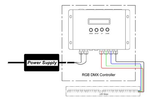 3CH High Power DMX 512 Controller Decoder for LED RGB