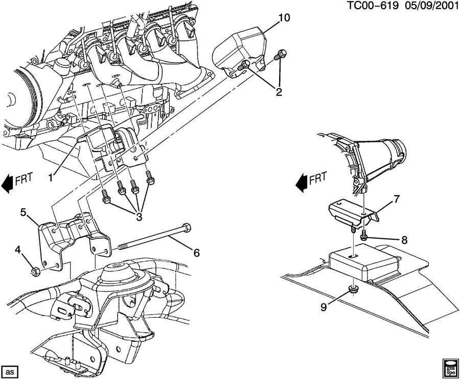 Chevrolet Tahoe ENGINE & TRANSMISSION MOUNTING-V8