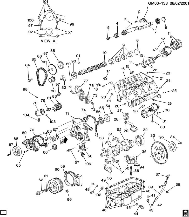 Buick Park Avenue Indicator. Engine oil level. Lvldipstick