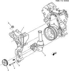 http www wholesalegmpartsonline co steering pump [ 900 x 885 Pixel ]