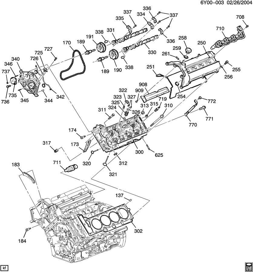 Cadillac STS Valve. Engine camshaft. Valve, cm/shf posn