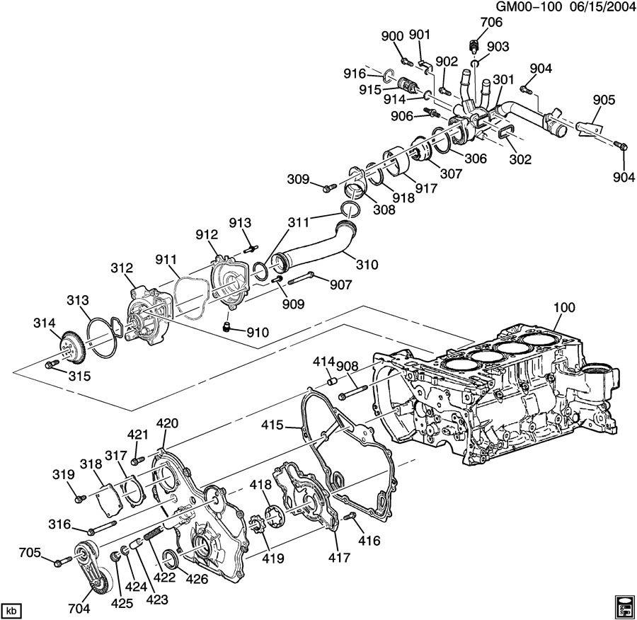 Chevrolet Malibu Pin. Engine camshaft & valve rocker cover