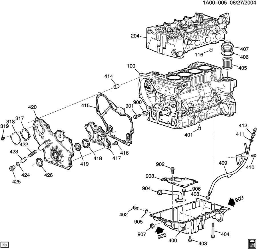ENGINE ASM-2.2L L4 PART 4 OIL PUMP,PAN & RELATED PARTS