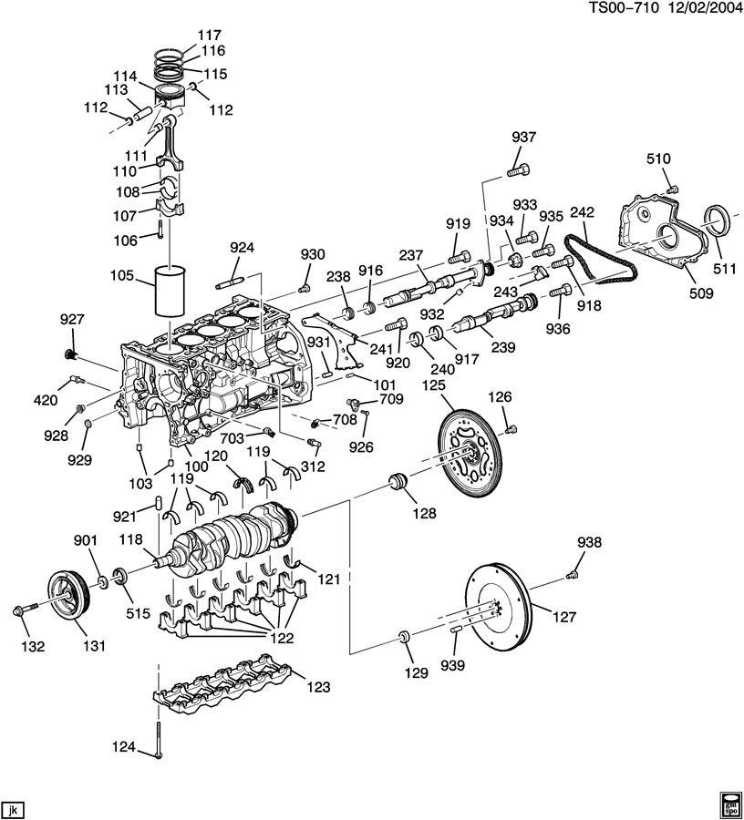 ENGINE ASM-3.5L L5 PART 1 CYLINDER BLOCK & INTERNAL PARTS