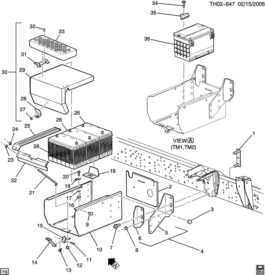 GMC C7500 Battery. Batterycca, duramaxllytwo