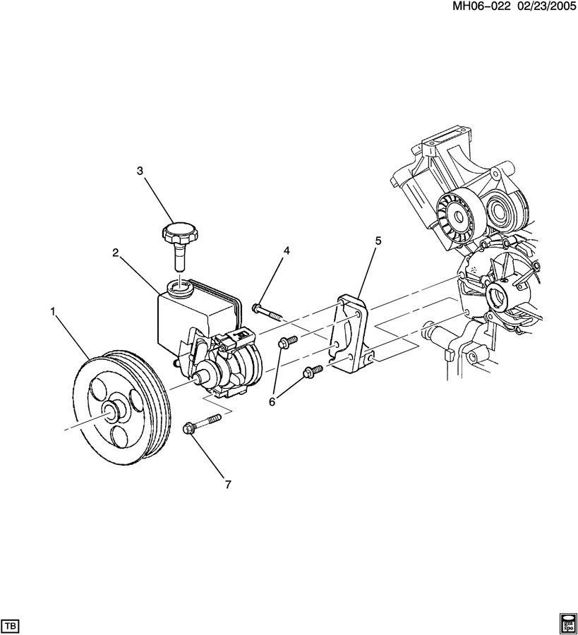 2003 Buick Lesabre Bracket. Steering pump mounting
