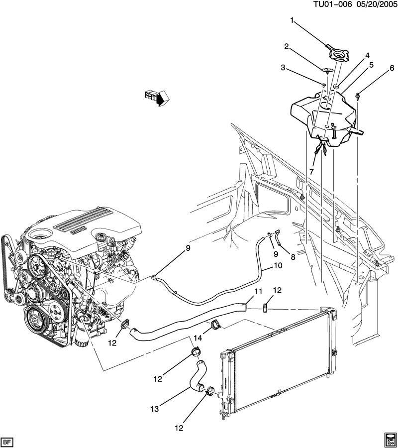 Chevrolet UPLANDER Reservoir. Engine coolant recovery