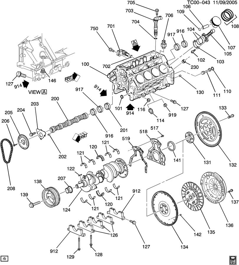 ENGINE ASM-V8 PART 1 CYLINDER BLOCK & RELATED PARTS