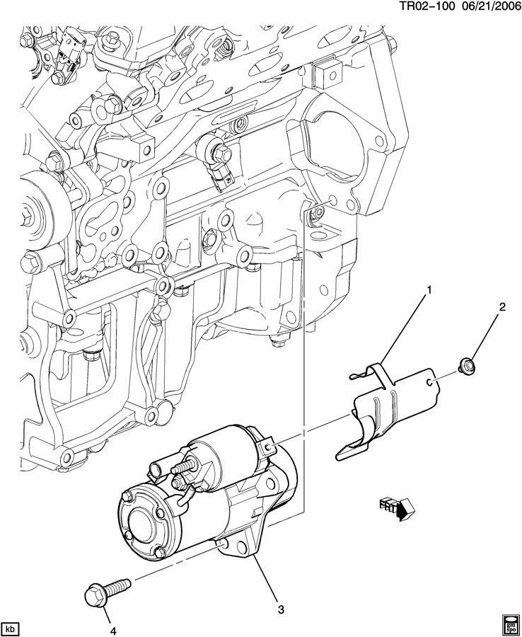 Chevrolet Captiva Starter. Starter motor. Starter