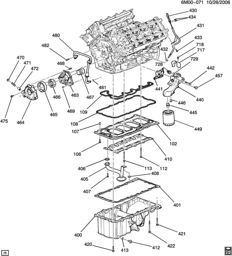 Cadillac SRX Indicator. Engine oil level. Indicator, oil