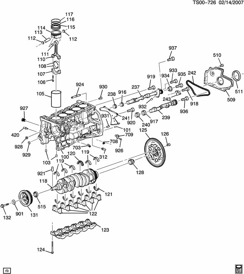 Chevrolet COLORADO Bolt. Boltpump, boltpinpump, lcv