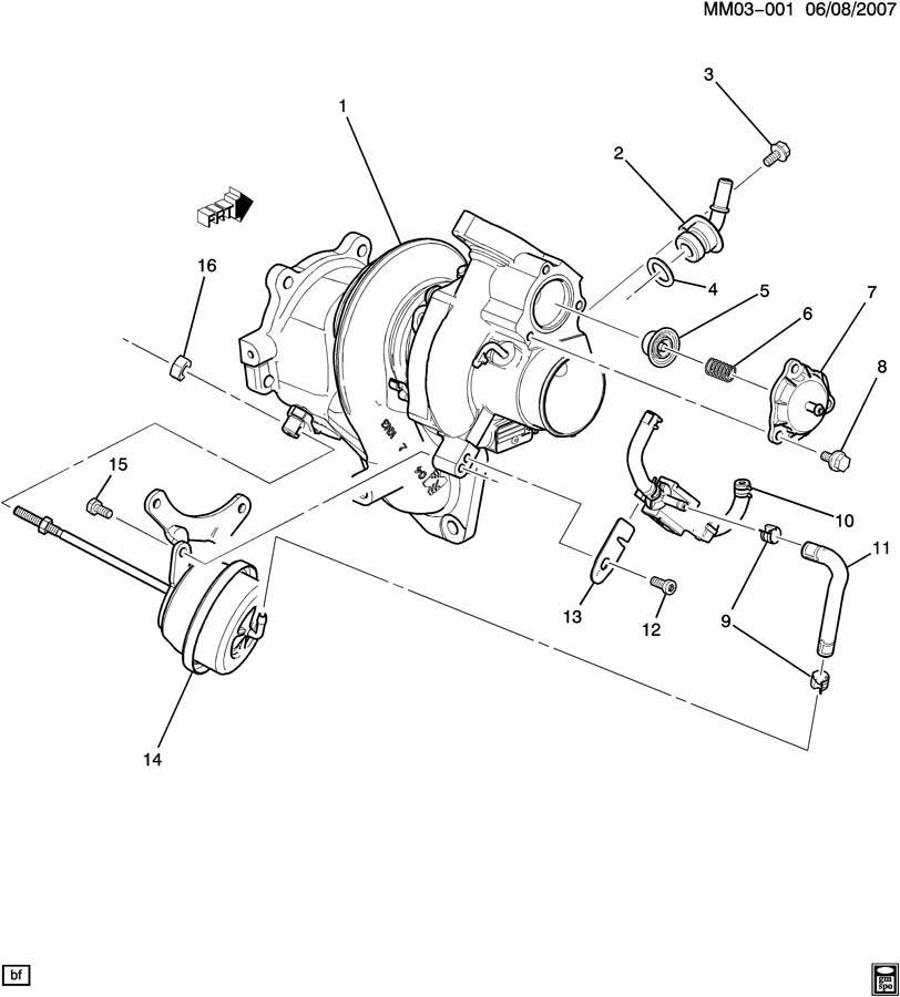 2007 Pontiac Solstice Actuator kit. Turbocharger