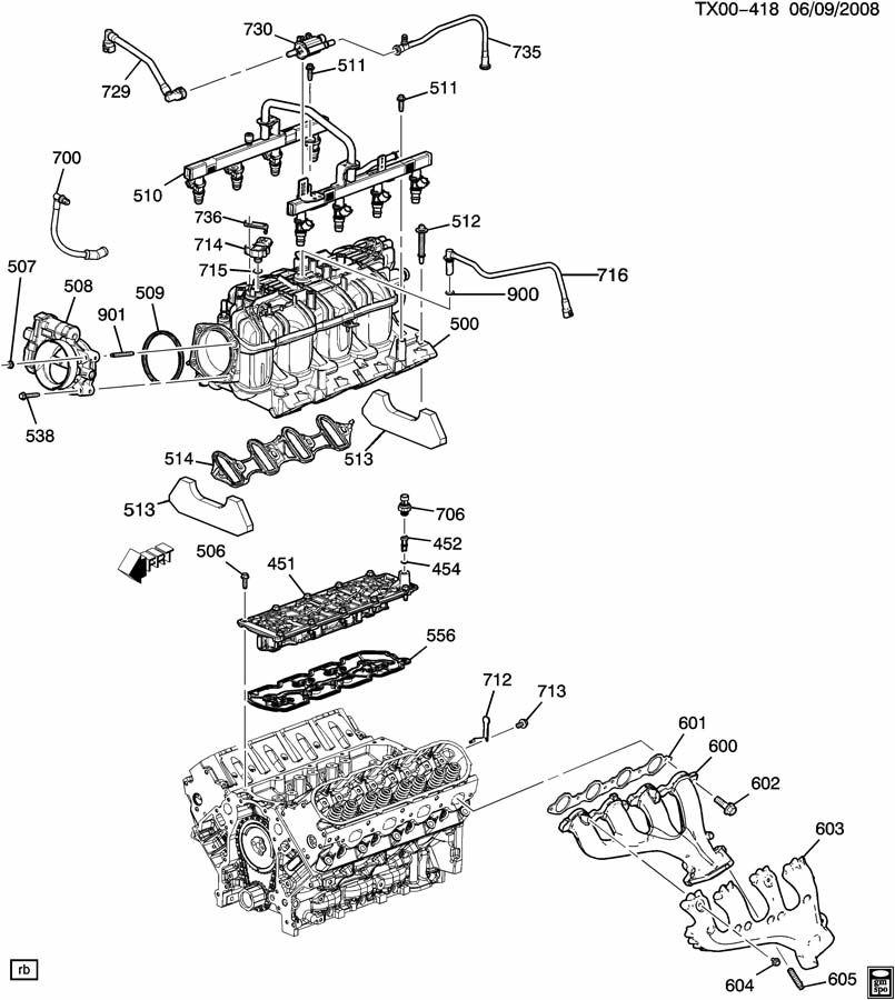 Chevrolet AVALANCHE Evaporative Emissions System Lines. 5