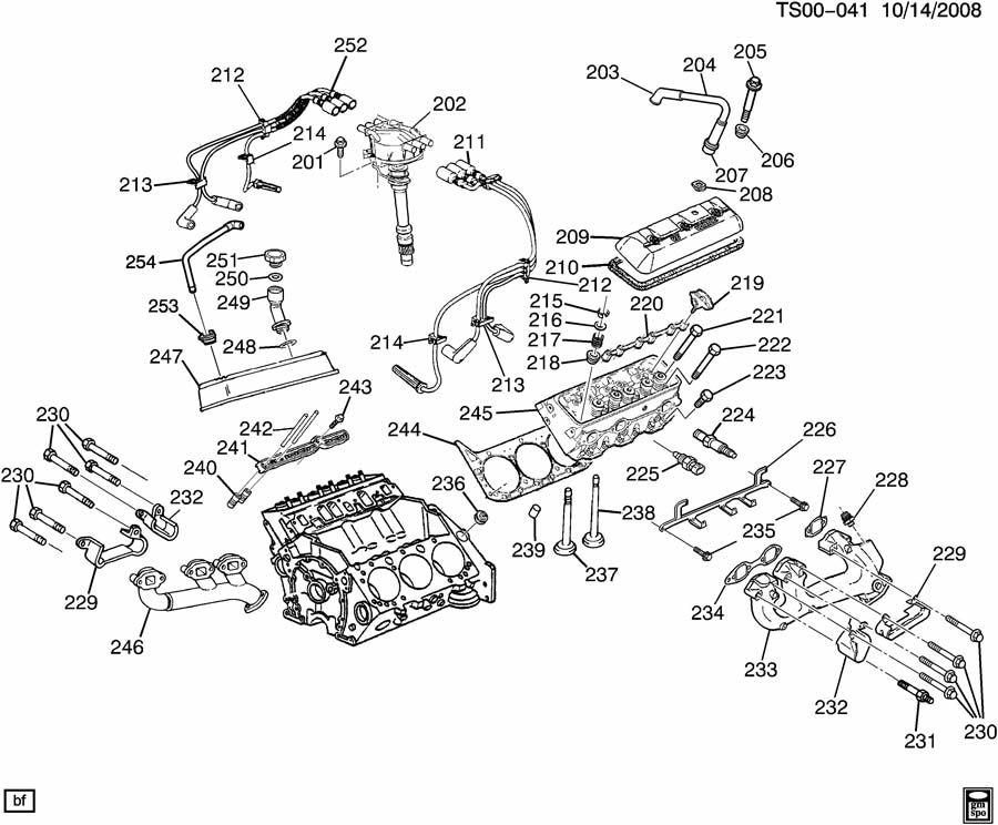Chevrolet S10 Hose. Engine crankcase ventilation. Hose