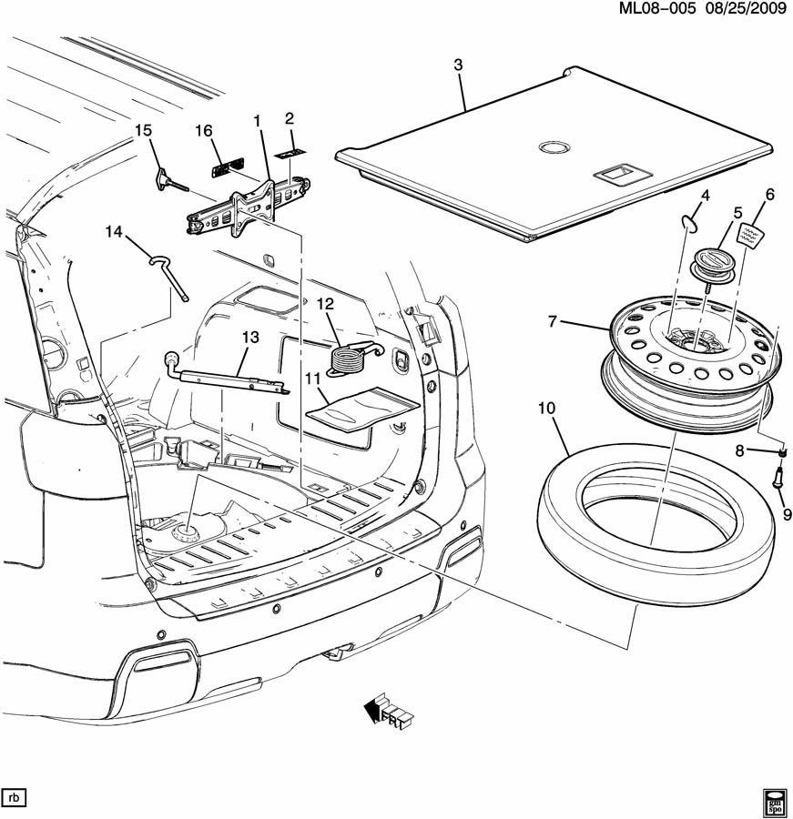GMC Terrain SPARE WHEEL STOWAGE & JACK PARTS