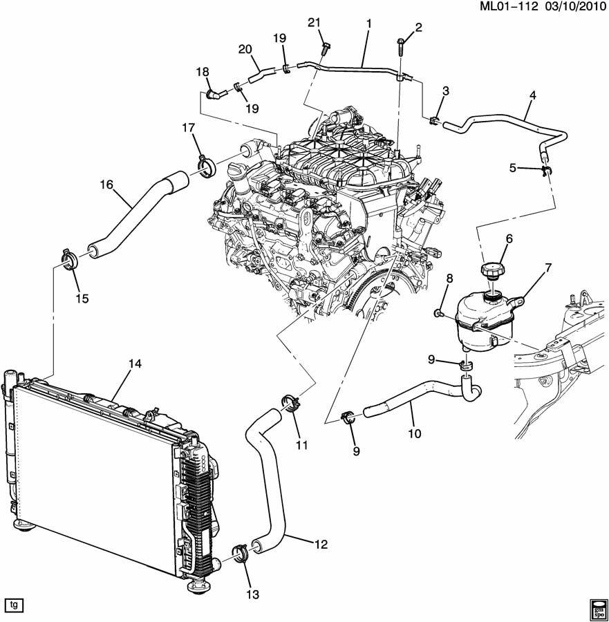 Chevrolet Equinox HOSES & PIPES/RADIATOR