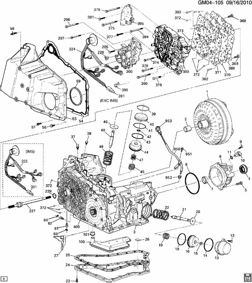 2001 Buick Lesabre Tube. Transmission oil filler