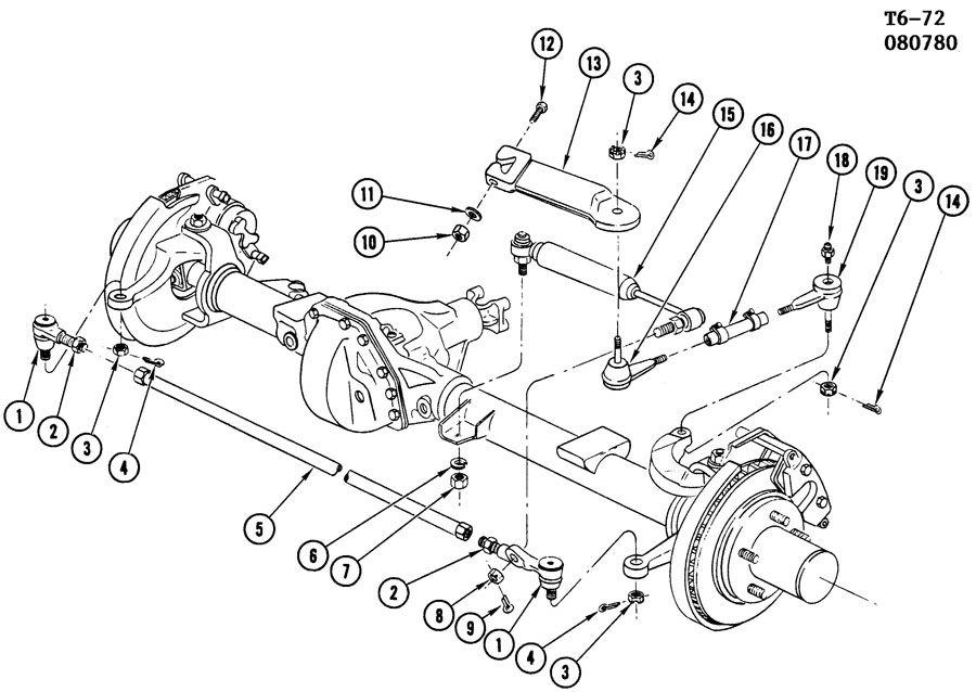 Chevrolet K20 Arm. Pitman. Steering pitman. Arm, pit. Arm