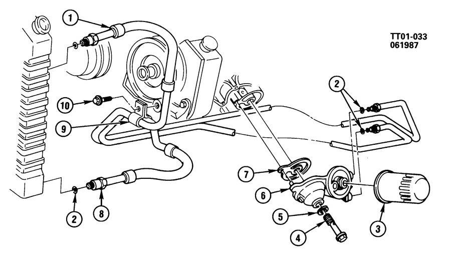 Pontiac Trans Sport Gasket. Engine oil cooler. Engine oil