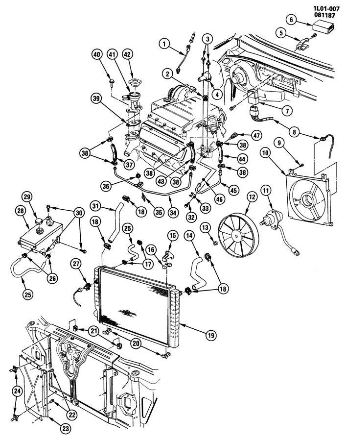 Chevrolet UPLANDER Thermostat. Engine coolant temperature
