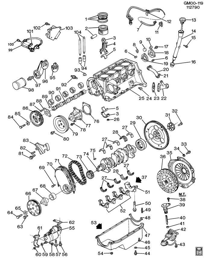 Chevrolet Cavalier Bolt. Engine crankshaft pulley and