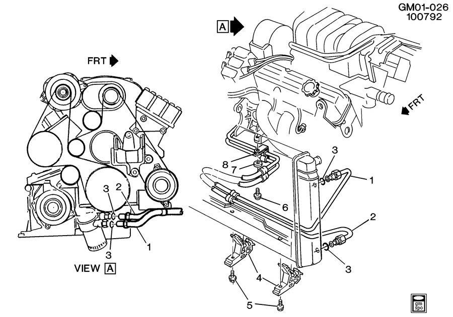 Buick Lesabre Bracket. Engine oil cooler. Bracket, eng oil