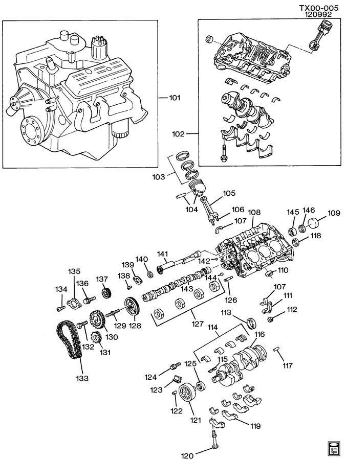 Chevrolet S10 Ring kit. Engine piston. Kitpstnstd