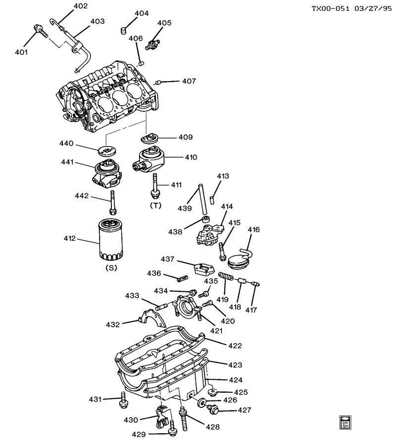 Chevrolet S10 Tube. Engine oil level. Tube, oil lvl ind