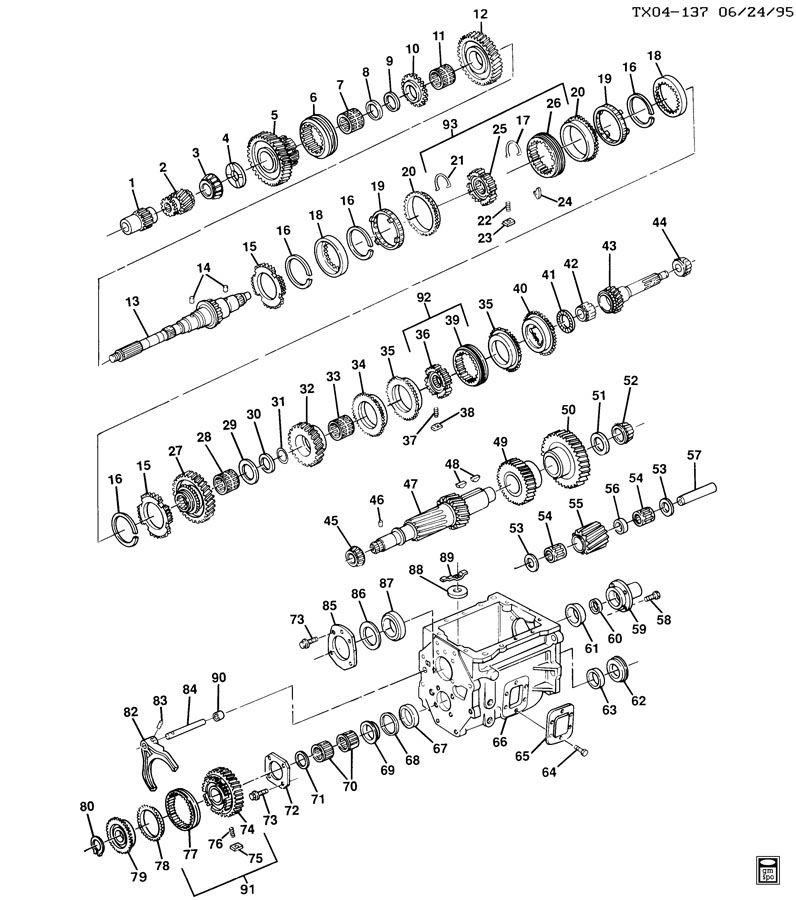 Chevrolet Silverado Synchronizer. Transmission