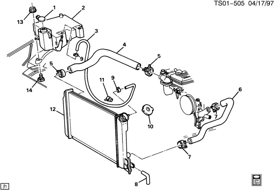 1994 Chevrolet S10 ENGINE COOLING SYSTEM
