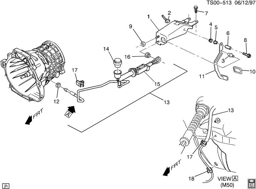 Chevrolet S10 Bushing. Engine clutch hydraulic release
