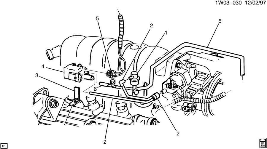 Diagram 97 Monte Carlo Engine Diagram FULL HD Version
