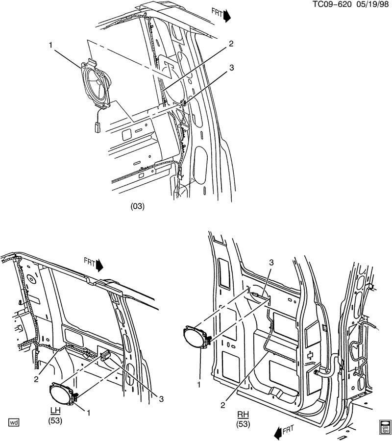 Chevrolet Silverado Connector. Abblackpigtail, index