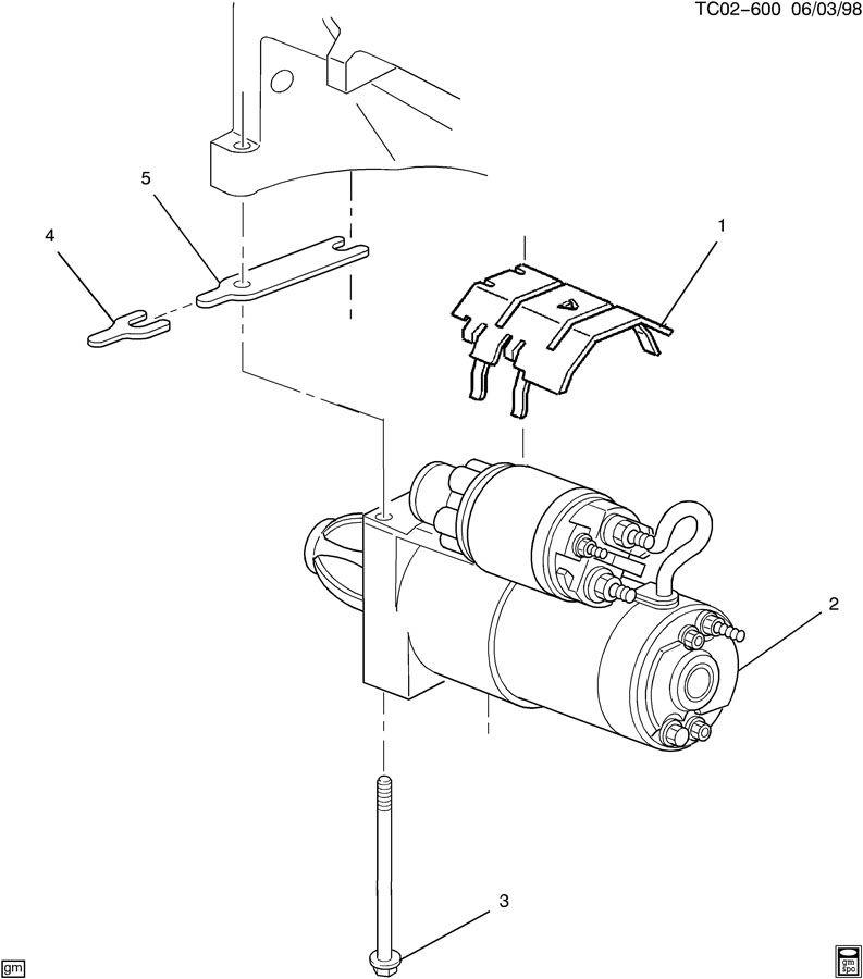 Chevrolet Silverado Starter. Starter motor. Starters