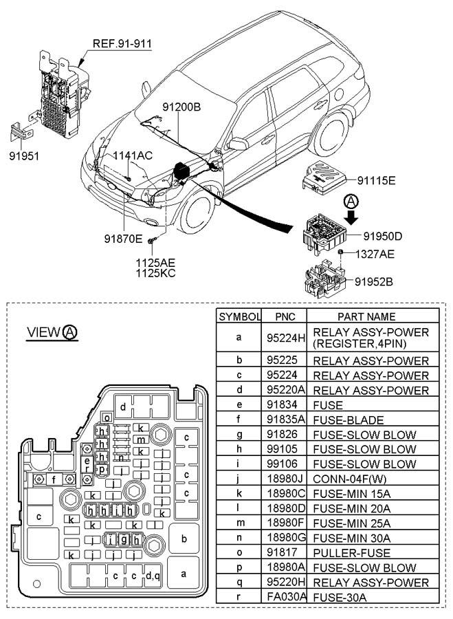 2006 Hyundai Santa Fe Fuse Box Cover (Upper). ENGINE