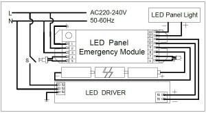 Emergency Conversion Kit