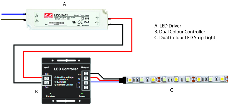 5 Easy Steps To Wiring Dual Colour LED Strip Lights Wiring Diagram