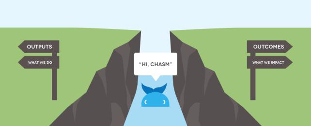 impact chasm