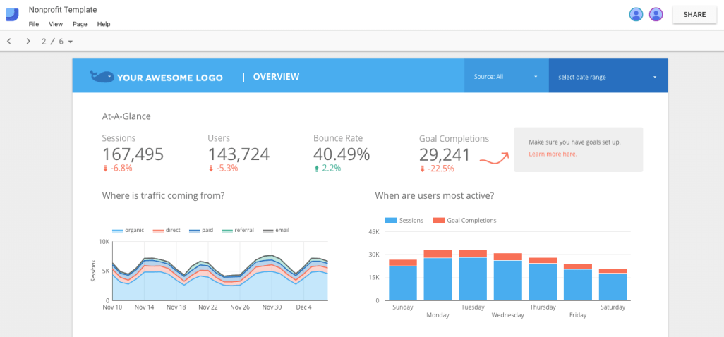 How to use Google Data Studio dashboard