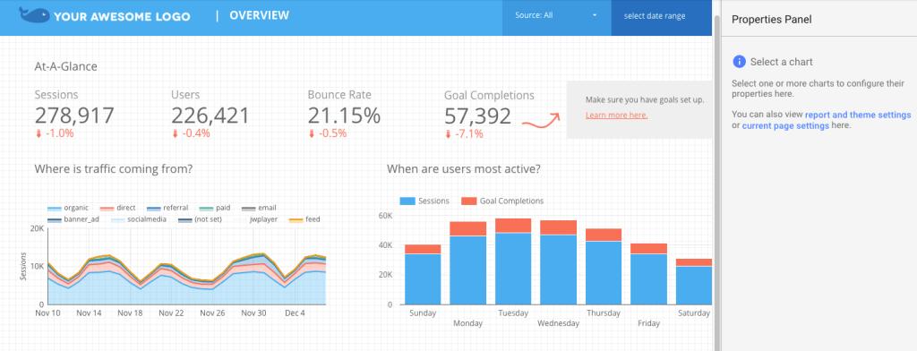 How to use Google Data Studio dashboard