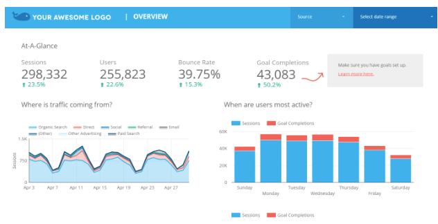 Whole Whale Google Data Studio Report