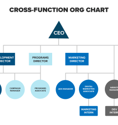 for even more types of org charts and for profit examples check out this resource from pingboard  [ 2916 x 1710 Pixel ]