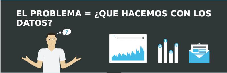 Cultura de Datos - El Problema