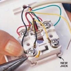 Telephone Jack Wiring Diagram 98 Honda Accord Alarm Old Phone Schema Outside Data Basic