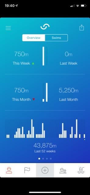swim.io app