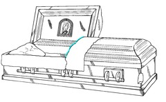 Merchandising Casket Parts Nomenclature flashcards