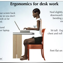 Best Posture Desk Chair Light Grey Velvet Accent Lower Back Pain Remedy: An Illustrated Guide