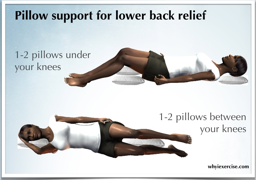 lower back pain pillow under knees online