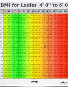Men  bmi chart also hola klonec rh
