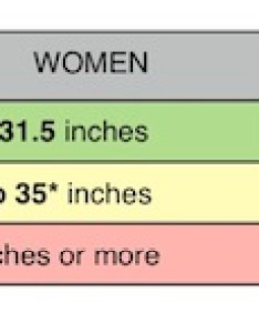 Waist circumference also measure your to help health rh whyiexercise